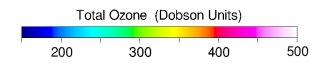 Dobson units